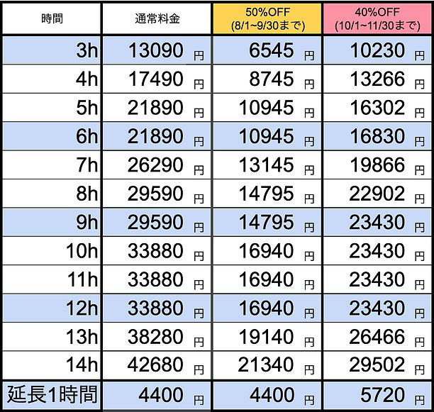 スクリーンショット 2021-09-14 16.53.24.png