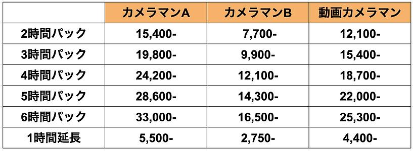 スクリーンショット 2021-03-31 12.52.51.png
