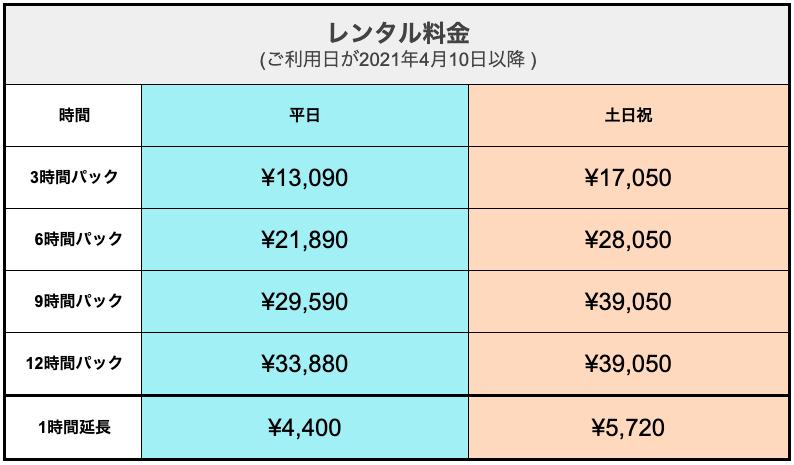 スクリーンショット 2021-04-03 12.29.40.png