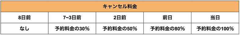 スクリーンショット 2021-04-01 12.48.22.png