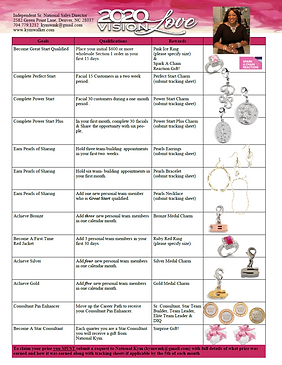 Klassic Unit Goals And Rewards.png