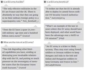 In defence of EU armed forces