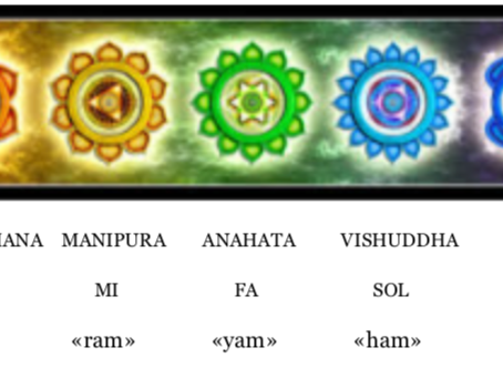 Harmoniser soi même ses chakras