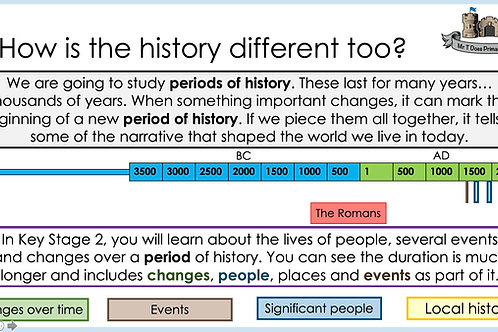 Chronological Narrative PPTs