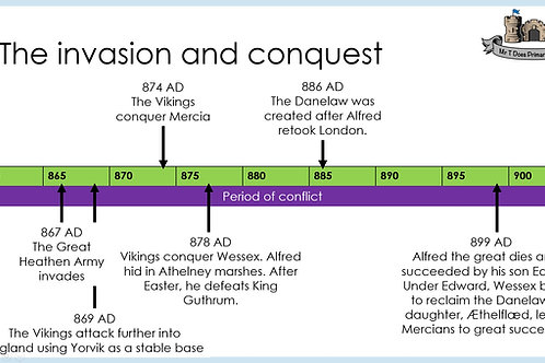 NEW STYLE Anglo-Saxon and Viking Conflict Years 5 and 6 Detailed Unit Plan