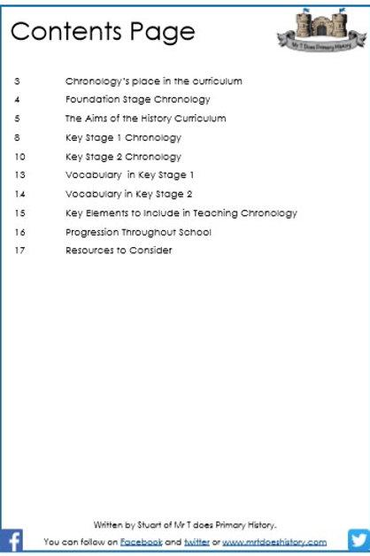 Whole School Chronology