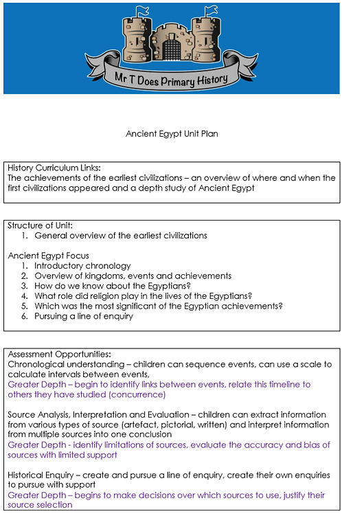 Ancient Egypt Detailed Unit Plan Years 5 and 6