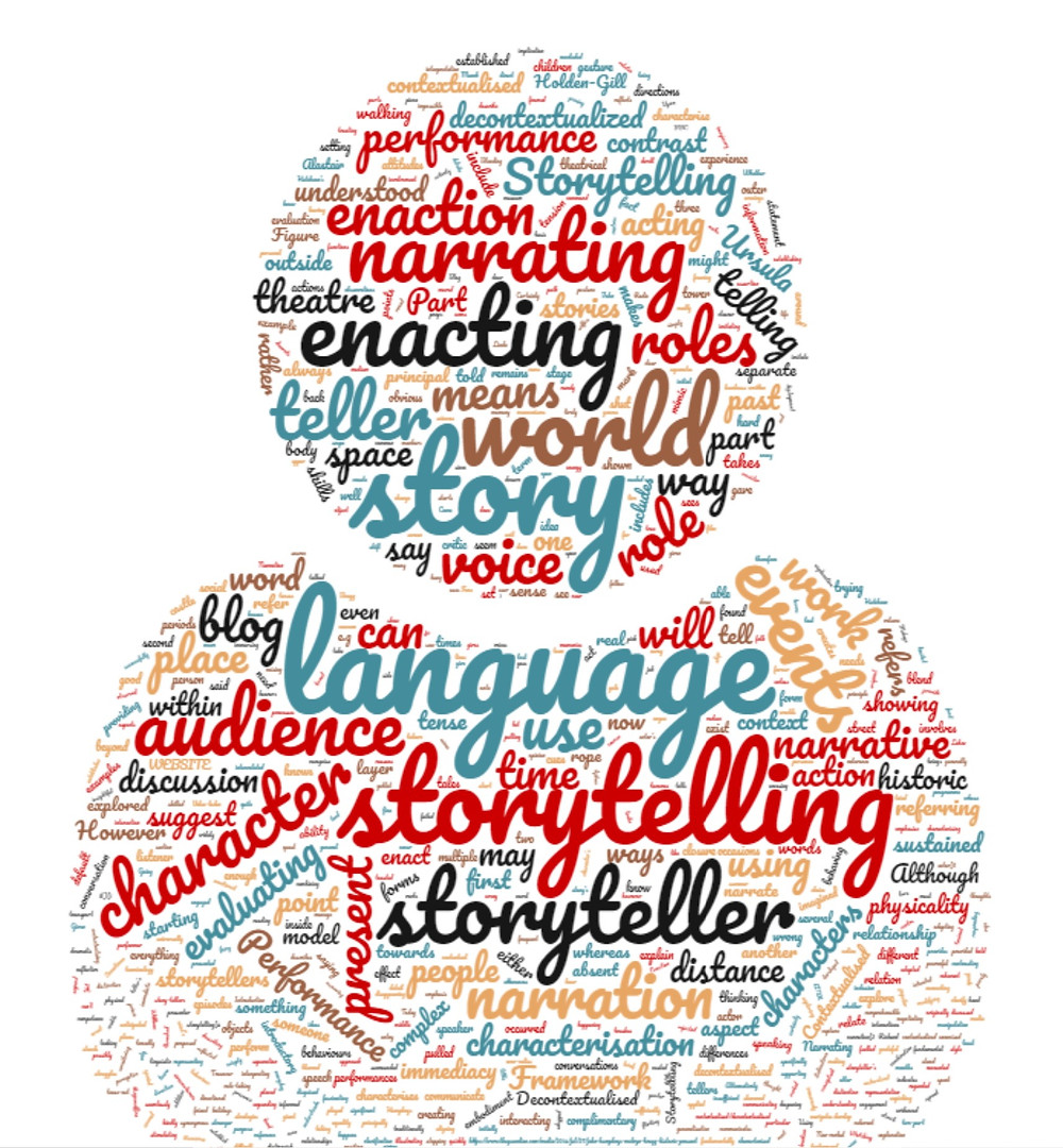 Storytelling role - word cloud