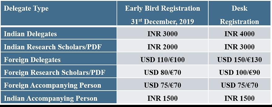 Registration-Fee.png