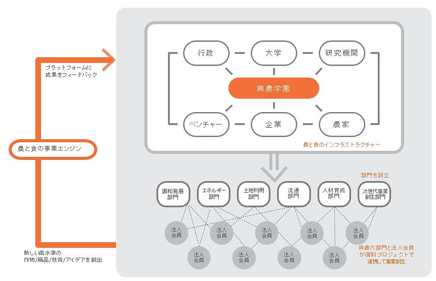 KonoSystem.JPG