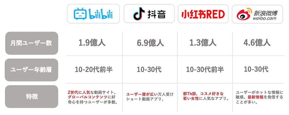 スクリーンショット 2021-07-04 8.10.53.png