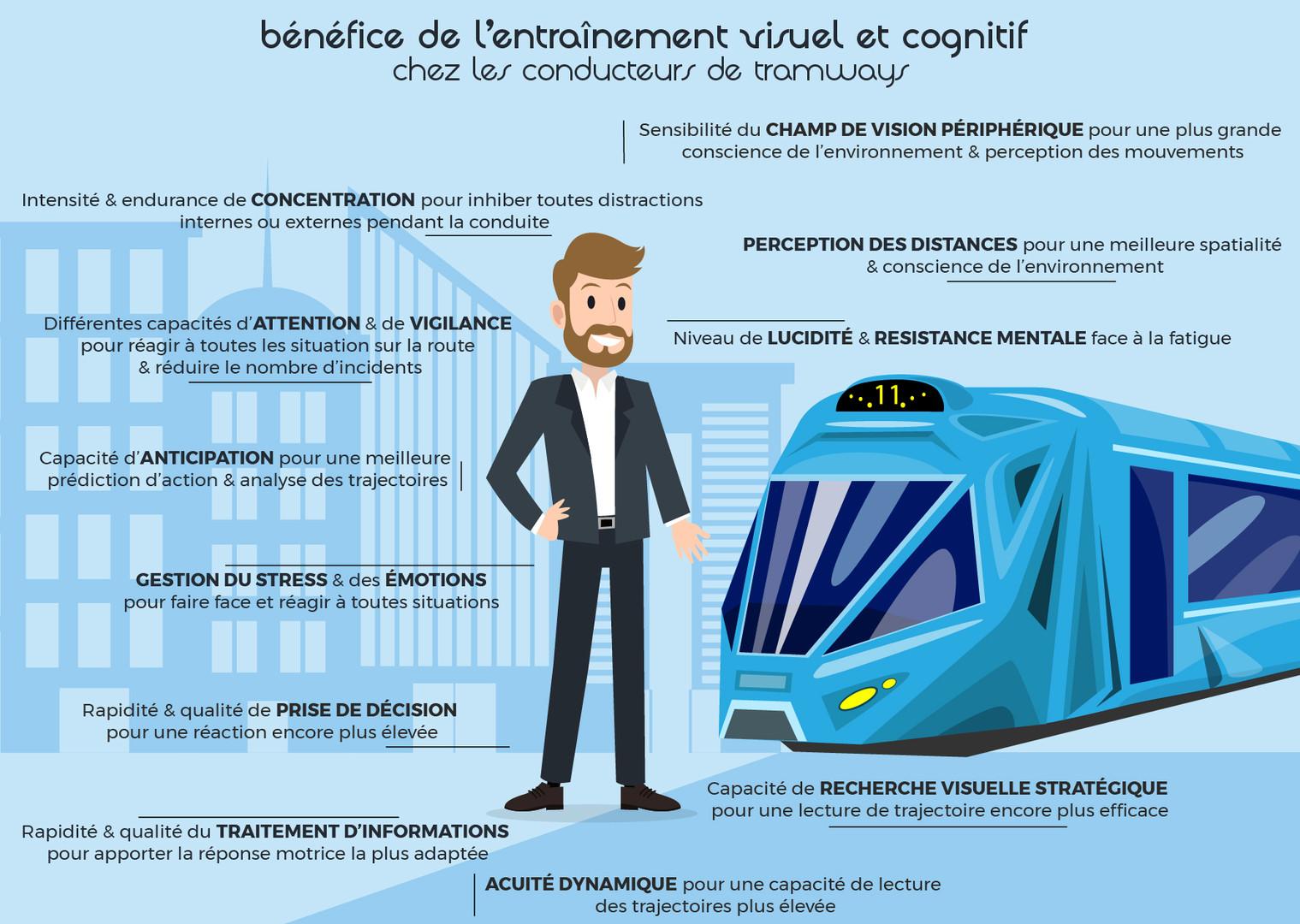 Bénéfices conducteurs de tramways