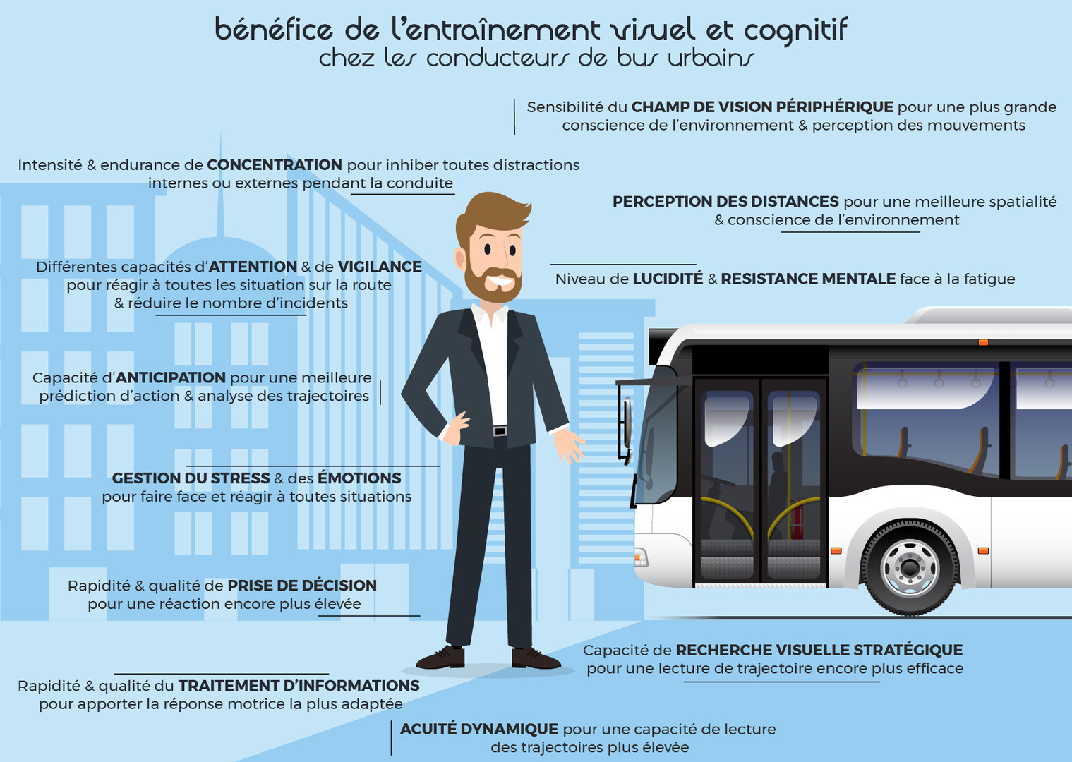 Bénéfices conducteurs de bus urbains