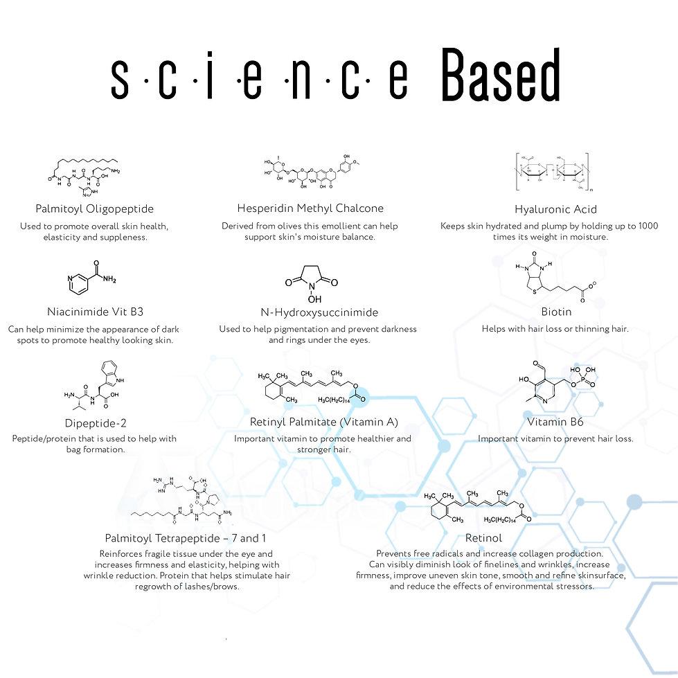 Scientific Ari Brands Ingredients