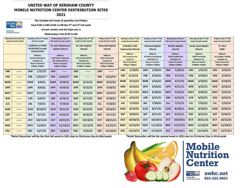 MNC 2021 Door Info Sheet Revised NEW SIT