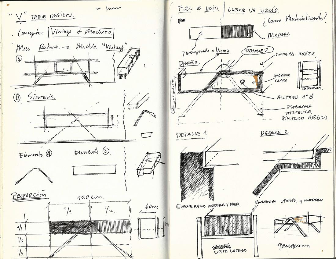 sketchess