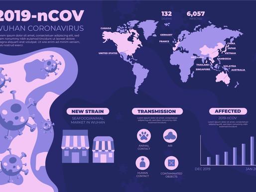 Subestimada propagación del coronavirus