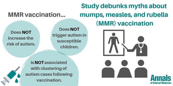 Vacuna del sarampión no aumenta riesgo de autismo