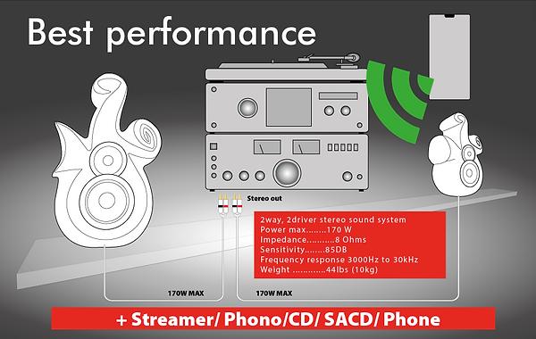 Intervox design speakers best performance solution