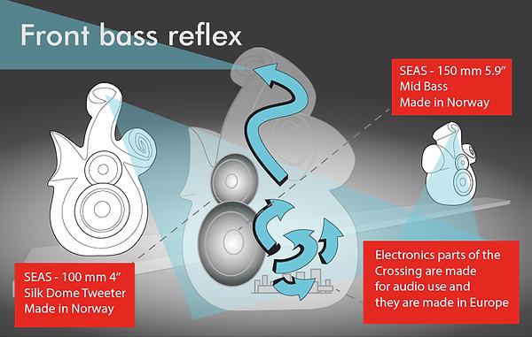 Intervox speaker front bass reflex