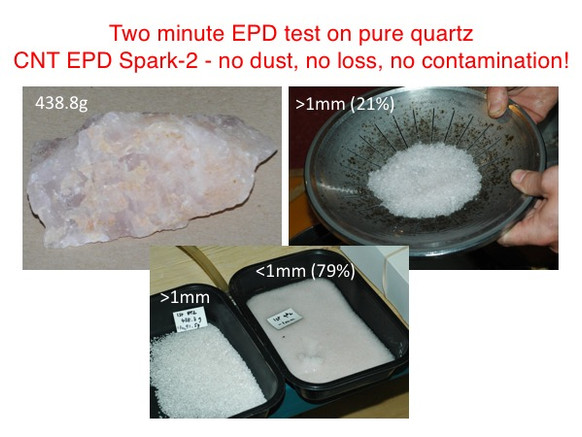 ELECTRIC PULSE DISAGGREGATION (EPD) OF QUARTZ - BEST SHOW OF 100% PURE CRUSHING PROCESS ON CNT EPD S