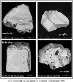 Platinum-group minerals