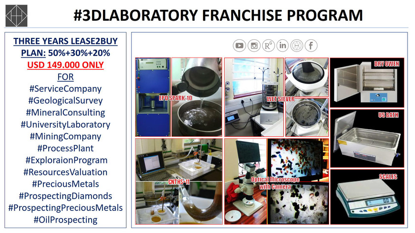 Be one of CNT franchasee and make good business with us