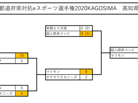 決勝進出チーム決定! 全国都道府県対抗eスポーツ選手権 2020 KAGOSHIMA ウイニングイレブン部門 高知県予選