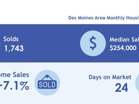 Last Month's Housing Statistics