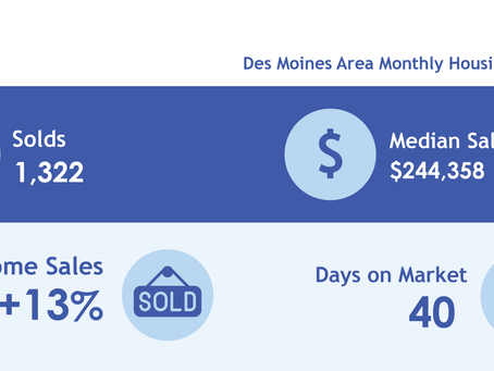 Monthly Market Update for April