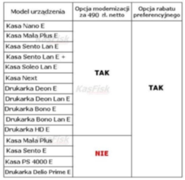 kasy_fiskalne_novitus_online_ready_warsz