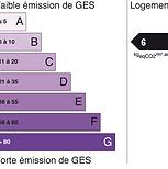 GES 6