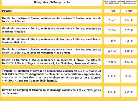 Guide de la Taxe de Séjour à Biarritz