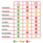 FFC Chart.jpeg
