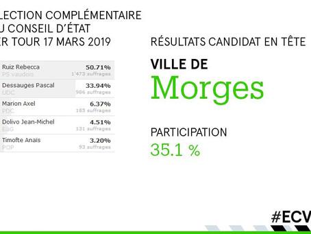 Premier tour de l'élection au Conseil d'Etat : Merci Morges ! 🙌🏼🌹