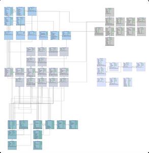 REOSOFT---DML---00---Data-model.png