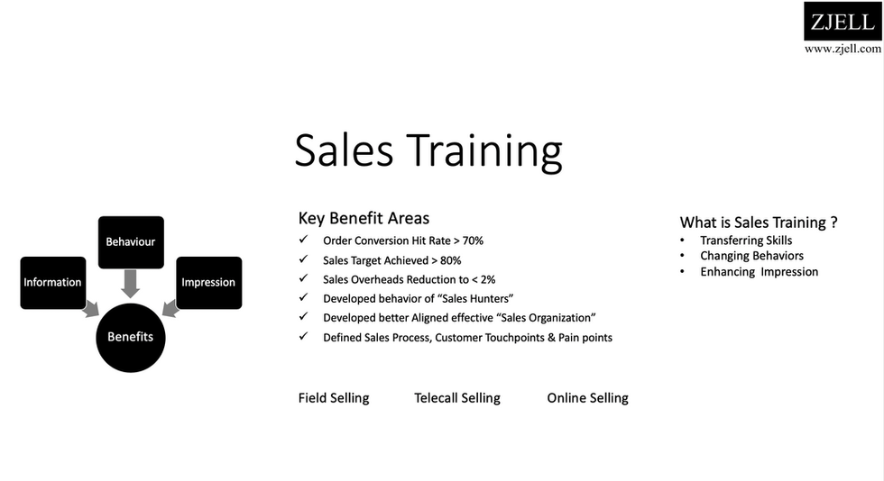 Sales training Intro.png