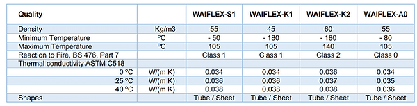 Wedge Rubber Foam Specifications.png