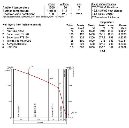 Wedge Heat Loss Calculator.png