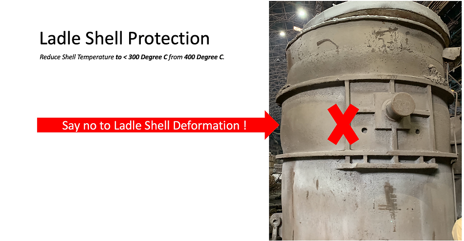 Ladle Shell Protection.png