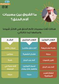 ما الفروق بين مسببات آلام الحلق؟.png