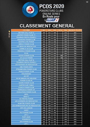 CLASSEMENT GENERAL 1.2.jpg