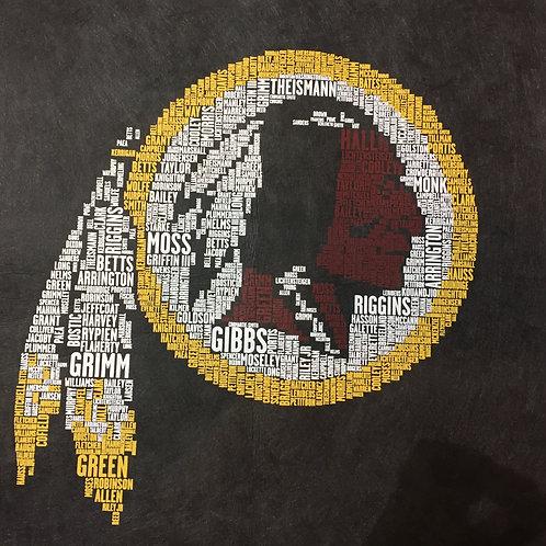 Redskins Names
