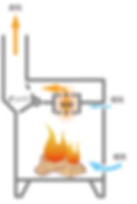 3燃焼方式図.jpg
