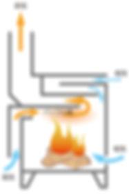 1燃焼方式図01.jpg