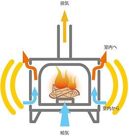 2放熱方式図.jpg