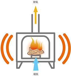 3放熱方式図.jpg