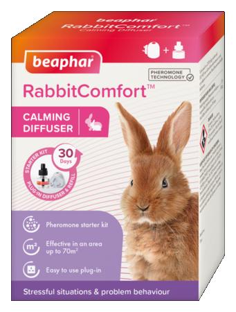Rabbit Comfort Diffuser 48Ml Plug In