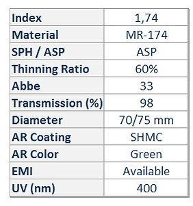 GP 1.74 ASP SHMC Eng.jpg