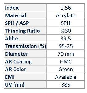 GP 1.56 PHOTOCHROMIC SPH HMC PINK-BLUE-P